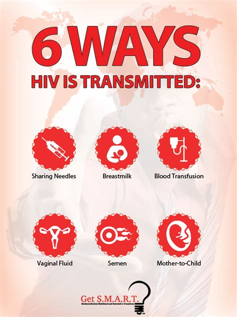 Anal sex hiv risk and prevention hivaids cdc jpg 600x800