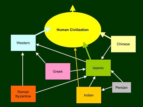 Greeces effect on western civilization essay example jpg 728x546